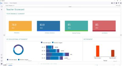 Analance Dashboard 6