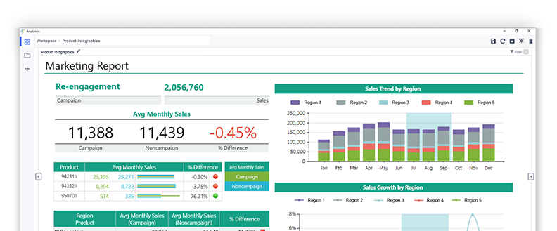 Solutions - Marketing Dashboard - Report